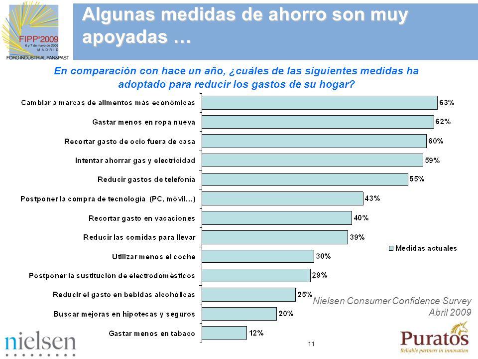 11 Nielsen Consumer Confidence Survey Abril 2009 Algunas medidas de ahorro son muy apoyadas … En comparación con hace un año, ¿cuáles de las siguiente