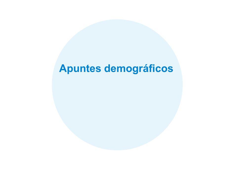 12 Apuntes demográficos