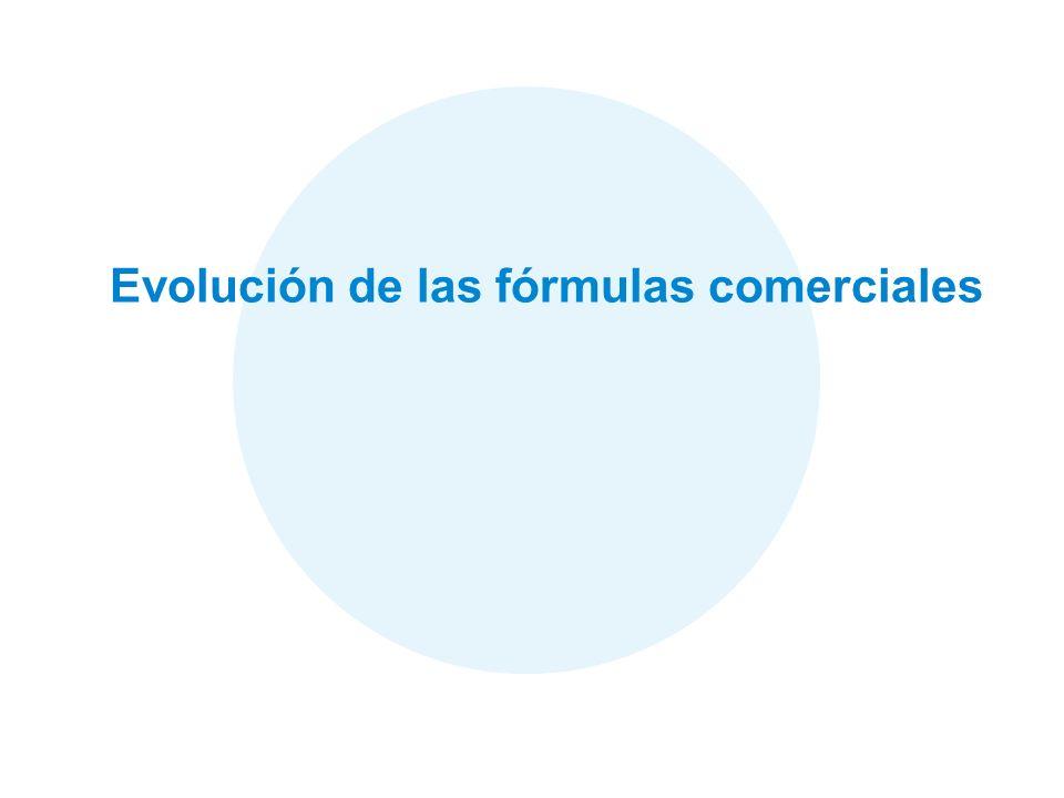 15 Evolución de las fórmulas comerciales
