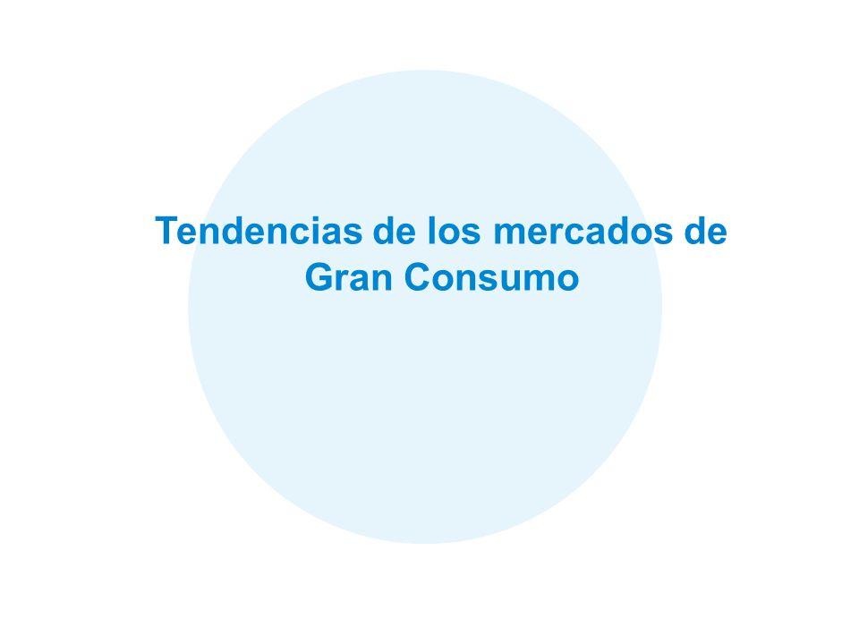 21 Tendencias de los mercados de Gran Consumo