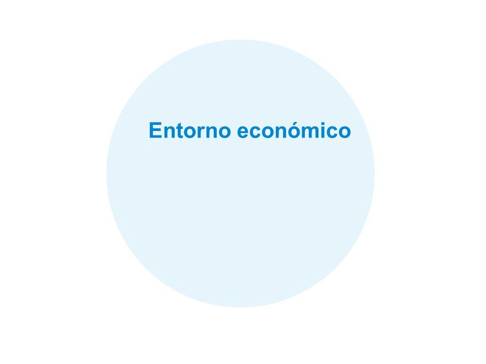 4 PIB Desempleo InflaciónEuribor La Economía mira al corto plazo