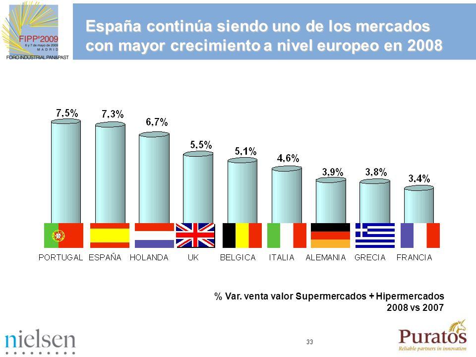 33 España continúa siendo uno de los mercados con mayor crecimiento a nivel europeo en 2008 % Var. venta valor Supermercados + Hipermercados 2008 vs 2