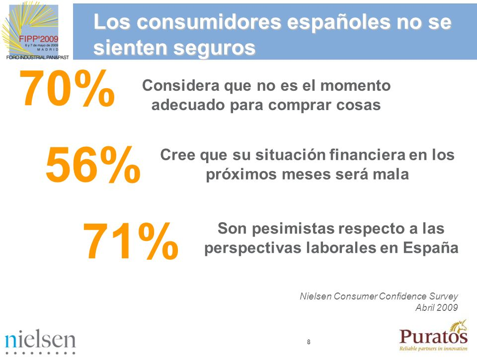 8 Los consumidores españoles no se sienten seguros Considera que no es el momento adecuado para comprar cosas 70% Cree que su situación financiera en