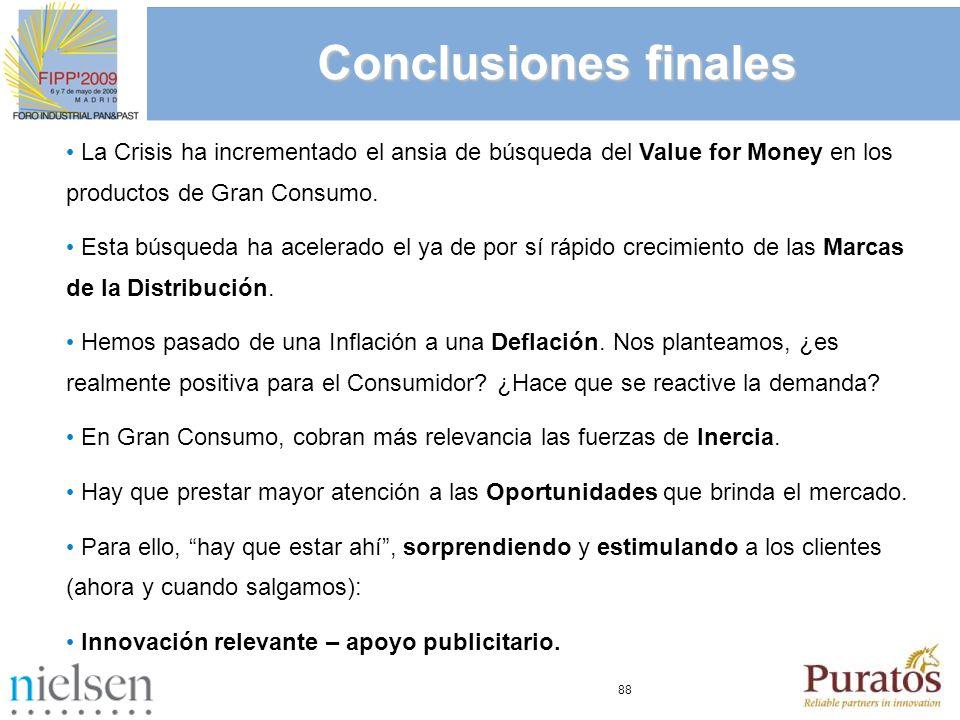 88 Conclusiones finales La Crisis ha incrementado el ansia de búsqueda del Value for Money en los productos de Gran Consumo. Esta búsqueda ha acelerad