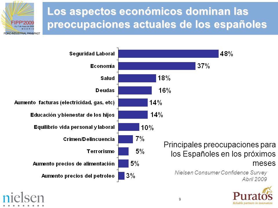 9 Los aspectos económicos dominan las preocupaciones actuales de los españoles Principales preocupaciones para los Españoles en los próximos meses Nie