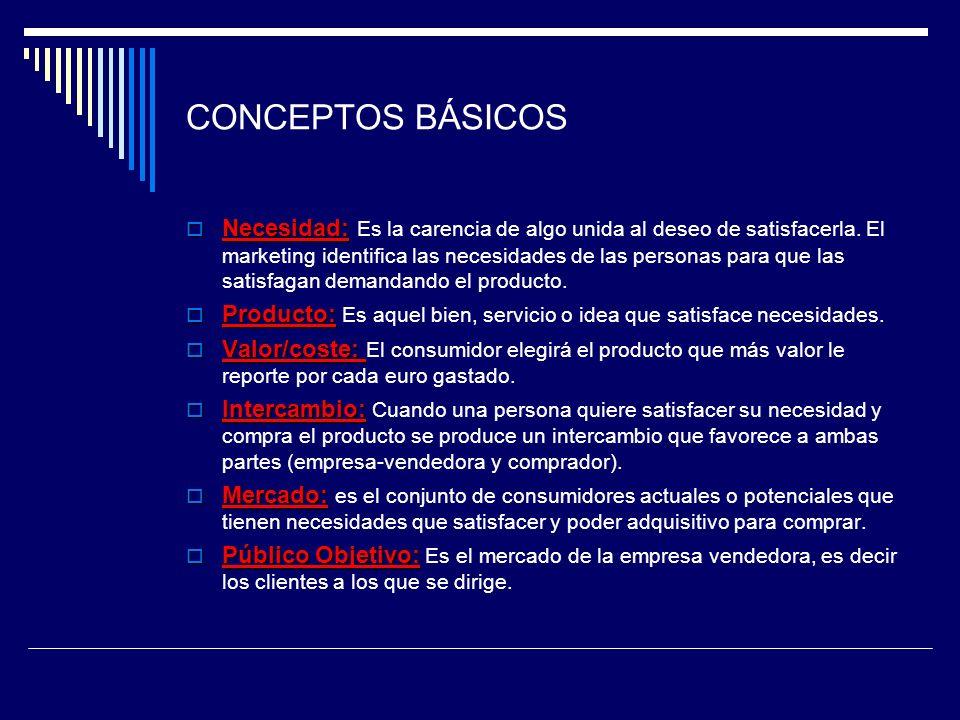 EL MERCADO: CONCEPTO Y TIPOS Es el conjunto de individuos que necesitan un producto y que tienen capacidad económica para adquirirlo.