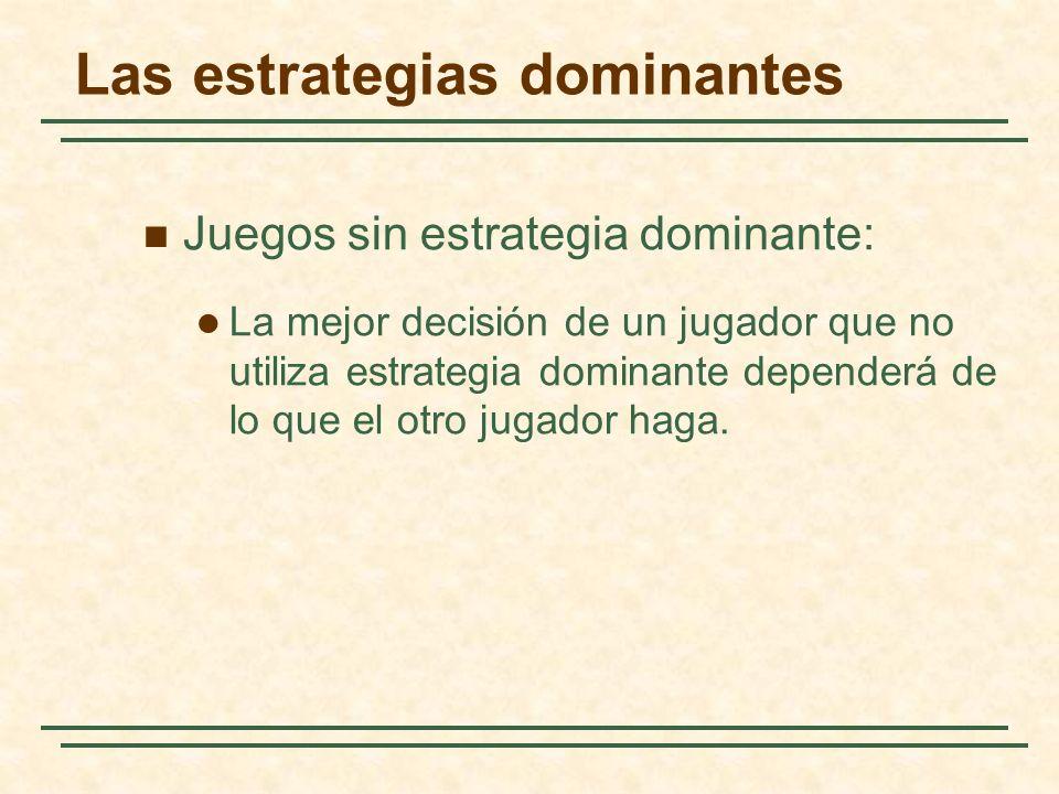 Las estrategias dominantes Juegos sin estrategia dominante: La mejor decisión de un jugador que no utiliza estrategia dominante dependerá de lo que el
