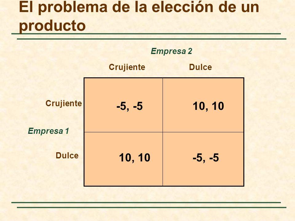 Empresa 1 CrujienteDulce Crujiente Dulce Empresa 2 -5, -510, 10 -5, -510, 10