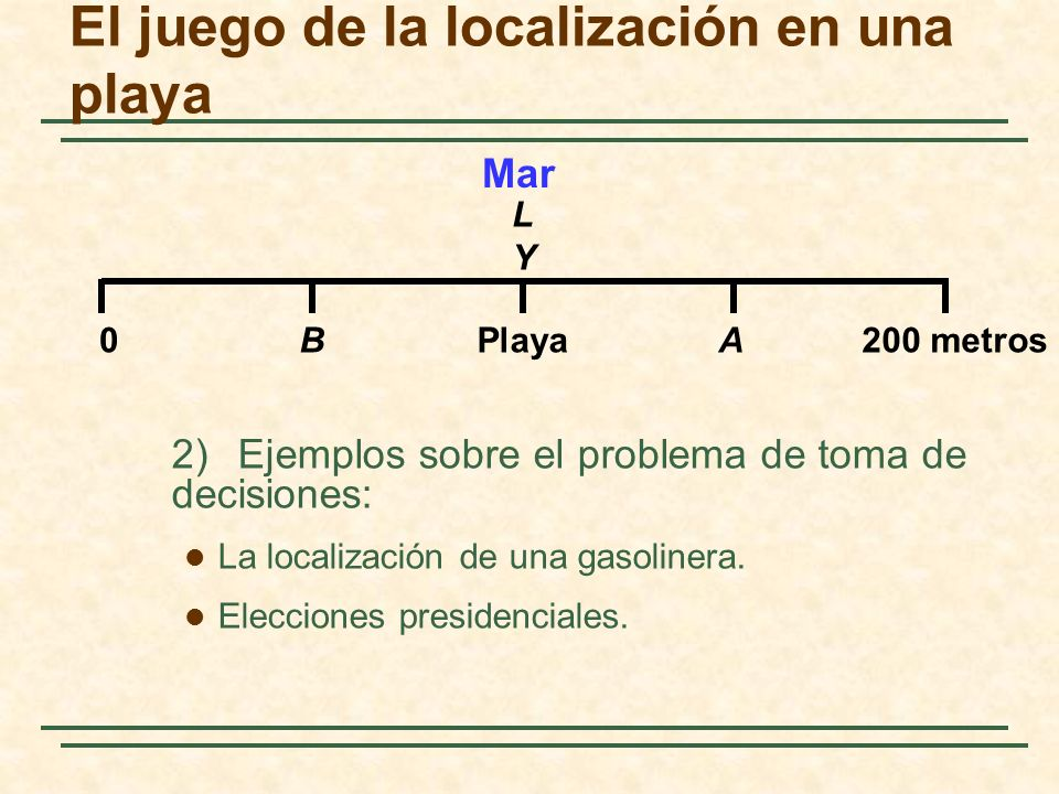 El juego de la localización en una playa 2)Ejemplos sobre el problema de toma de decisiones: La localización de una gasolinera. Elecciones presidencia