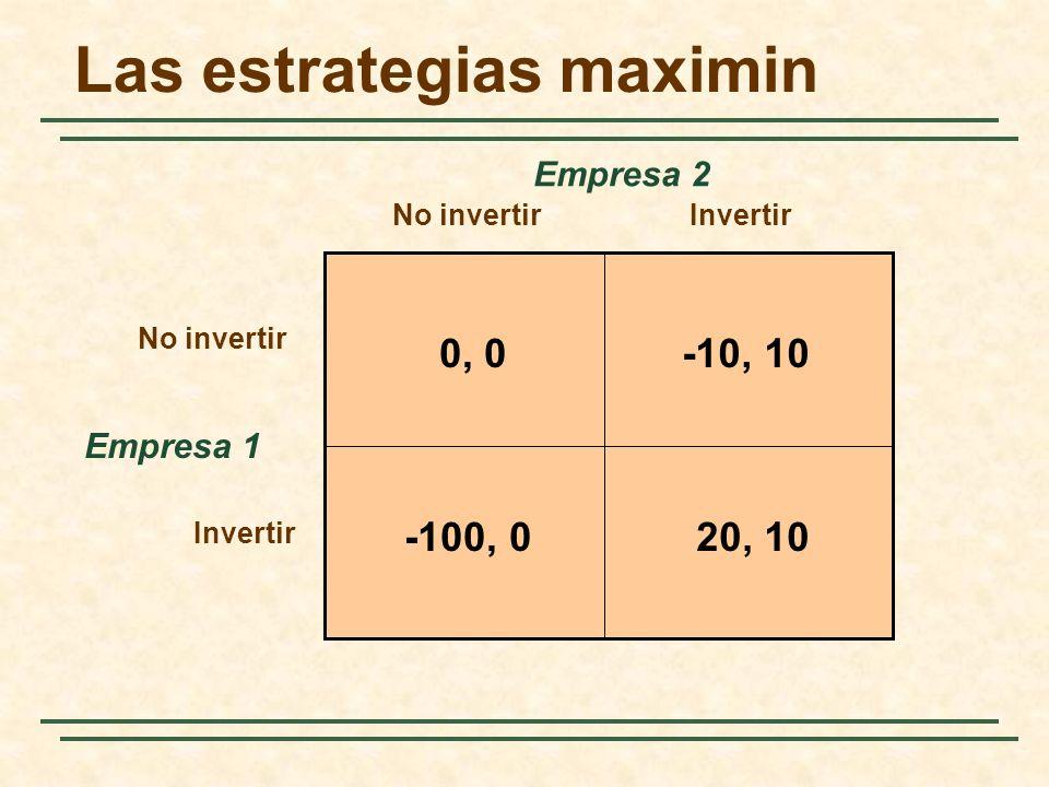 Las estrategias maximin Empresa 1 No invertirInvertir Empresa 2 0, 0-10, 10 20, 10-100, 0 No invertir Invertir