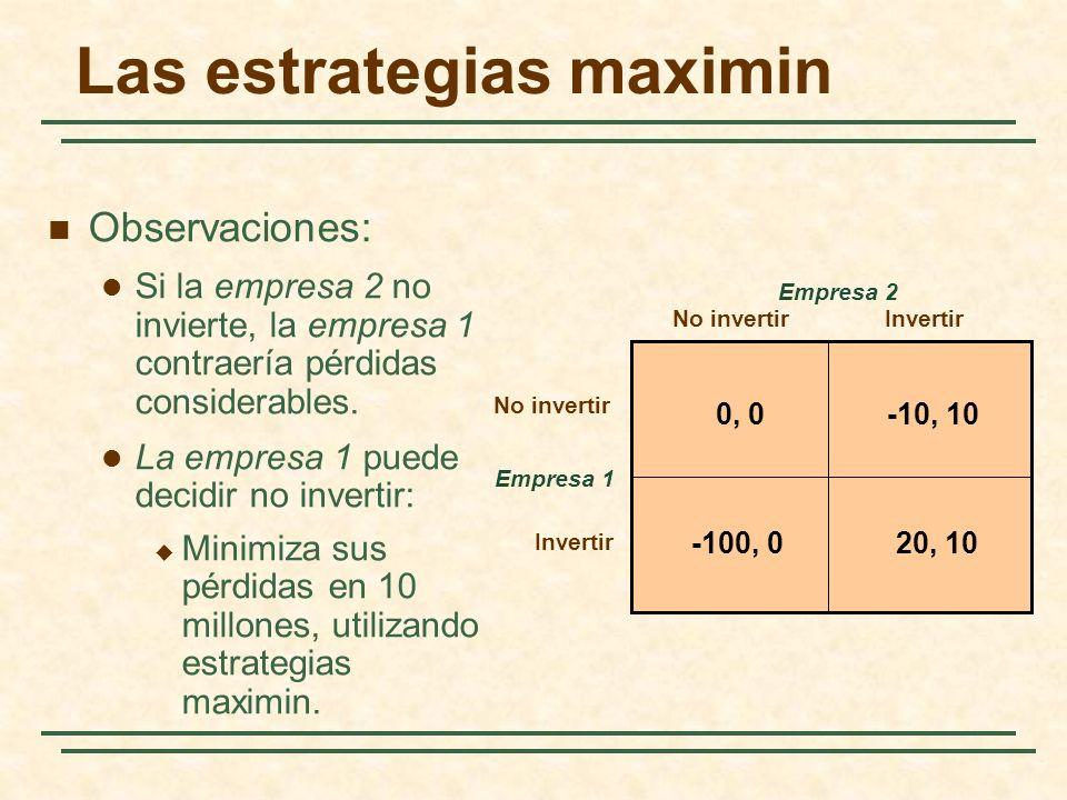 Las estrategias maximin Empresa 1 No invertirInvertir Empresa 2 0, 0-10, 10 20, 10-100, 0 No invertir Invertir Observaciones: Si la empresa 2 no invie