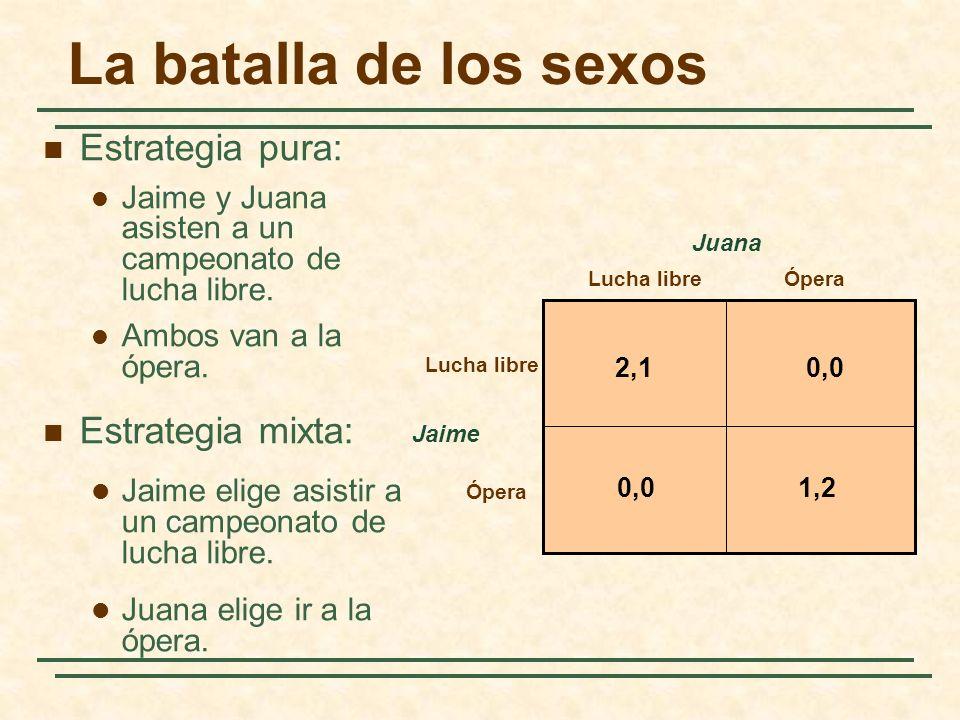 La batalla de los sexos Jaime Lucha libreÓpera Lucha libre Ópera Juana 2,10,0 1,20,0 Estrategia pura: Jaime y Juana asisten a un campeonato de lucha l