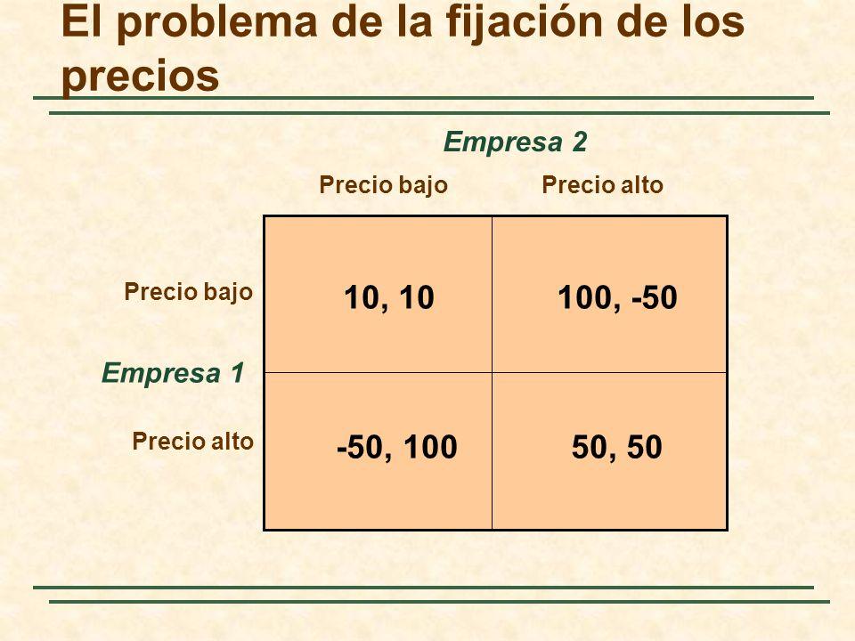 El problema de la fijación de los precios Empresa 1 Precio bajoPrecio alto Precio bajo Precio alto Empresa 2 10, 10100, -50 50, 50-50, 100