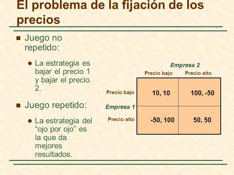 El problema de la fijación de los precios Empresa 1 Precio bajoPrecio alto Precio bajo Precio alto Empresa 2 10, 10100, -50 50, 50-50, 100 Juego no re
