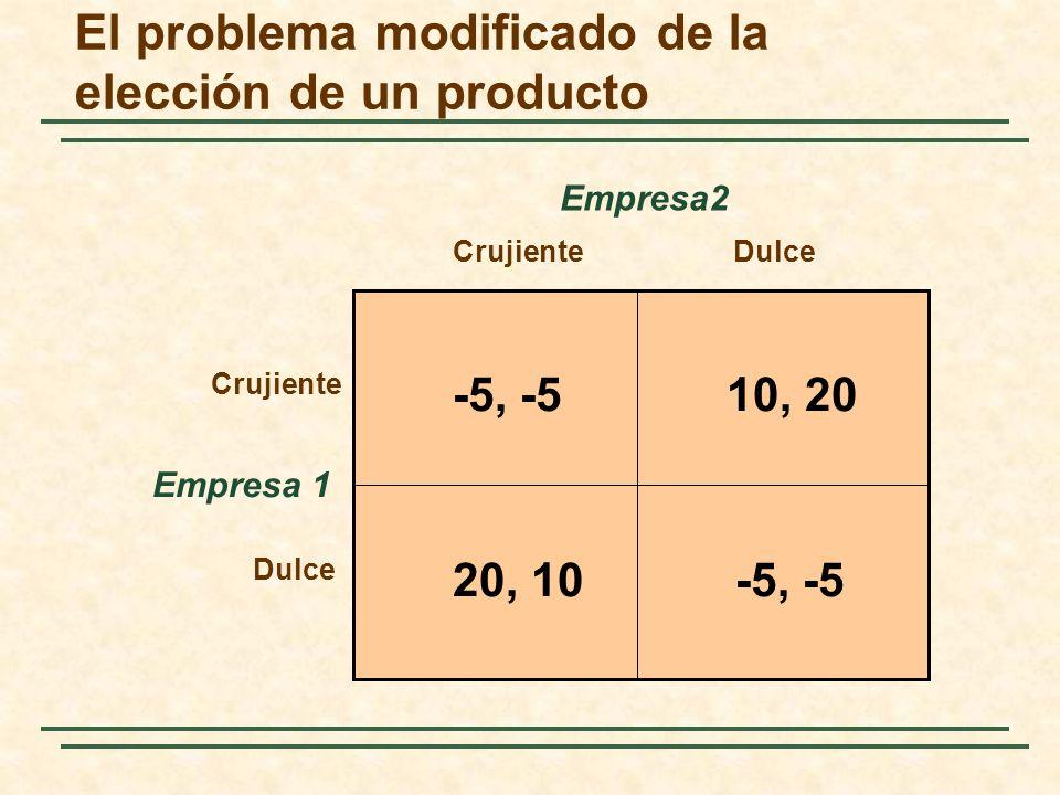 El problema modificado de la elección de un producto Empresa 1 CrujienteDulce Crujiente Dulce Empresa2 -5, -510, 20 -5, -520, 10