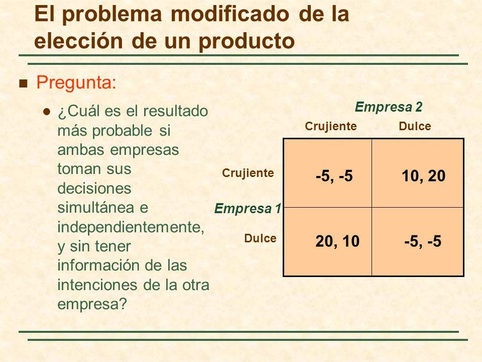 El problema modificado de la elección de un producto Empresa 1 CrujienteDulce Crujiente Dulce Empresa 2 -5, -510, 20 -5, -520, 10 Pregunta: ¿Cuál es e