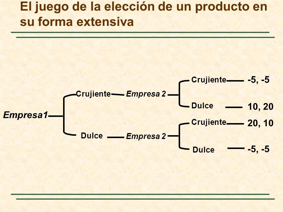 El juego de la elección de un producto en su forma extensiva Crujiente Dulce Crujiente -5, -5 10, 20 20, 10 -5, -5 Empresa1 Crujiente Dulce Empresa 2