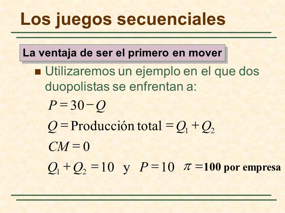 Los juegos secuenciales Utilizaremos un ejemplo en el que dos duopolistas se enfrentan a: 100 por empresa 10 y 0 Producción total 30 21 21 PQQ CM QQQ