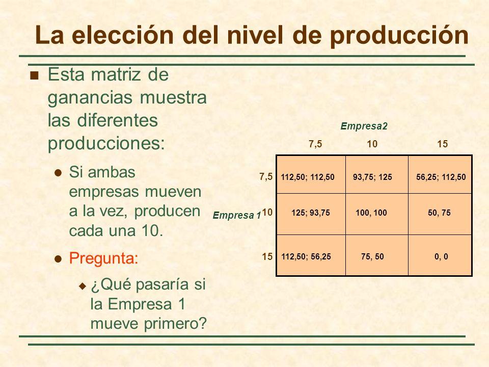 La elección del nivel de producción Empresa 1 7,5 Empresa2 112,50; 112,5056,25; 112,50 0, 0112,50; 56,25 125; 93,7550, 75 93,75; 125 75, 50 100, 100 1
