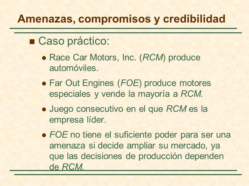 Caso práctico: Race Car Motors, Inc. (RCM) produce automóviles. Far Out Engines (FOE) produce motores especiales y vende la mayoría a RCM. Juego conse
