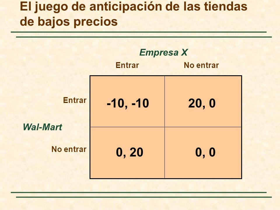 El juego de anticipación de las tiendas de bajos precios Wal-Mart EntrarNo entrar Entrar No entrar Empresa X -10, -1020, 0 0, 00, 20