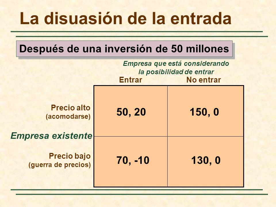 La disuasión de la entrada Empresa existente EntrarNo entrar Precio alto (acomodarse) Precio bajo (guerra de precios) Empresa que está considerando la