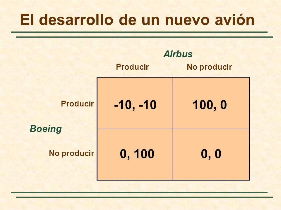 El desarrollo de un nuevo avión Boeing ProducirNo producir Airbus -10, -10100, 0 0, 00, 100 Producir No producir