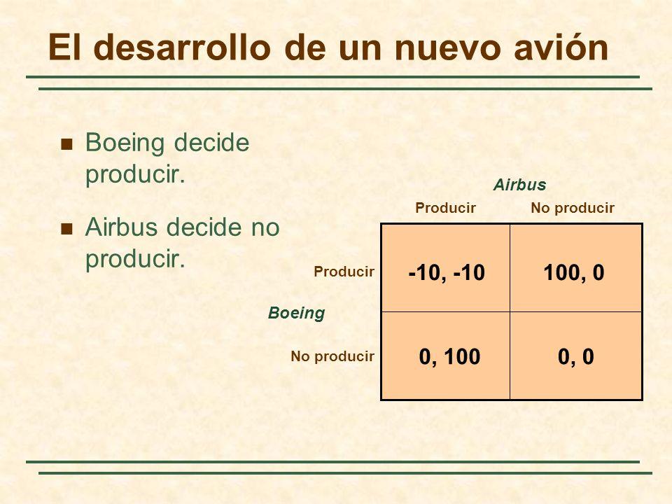 El desarrollo de un nuevo avión Boeing ProducirNo producir Airbus -10, -10100, 0 0, 00, 100 Producir No producir Boeing decide producir. Airbus decide