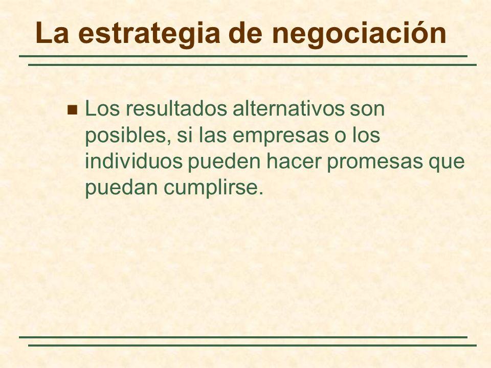 La estrategia de negociación Los resultados alternativos son posibles, si las empresas o los individuos pueden hacer promesas que puedan cumplirse.