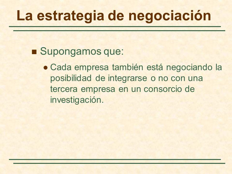 La estrategia de negociación Supongamos que: Cada empresa también está negociando la posibilidad de integrarse o no con una tercera empresa en un cons