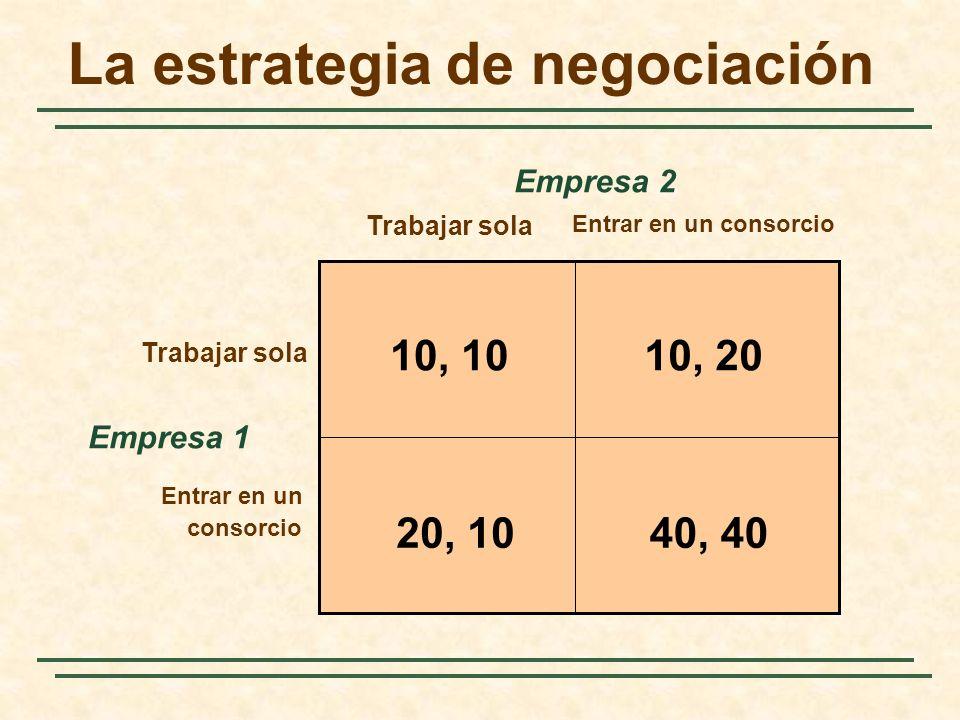 La estrategia de negociación Empresa 1 Trabajar sola Entrar en un consorcio Trabajar sola Entrar en un consorcio Empresa 2 10, 1010, 20 40, 4020, 10