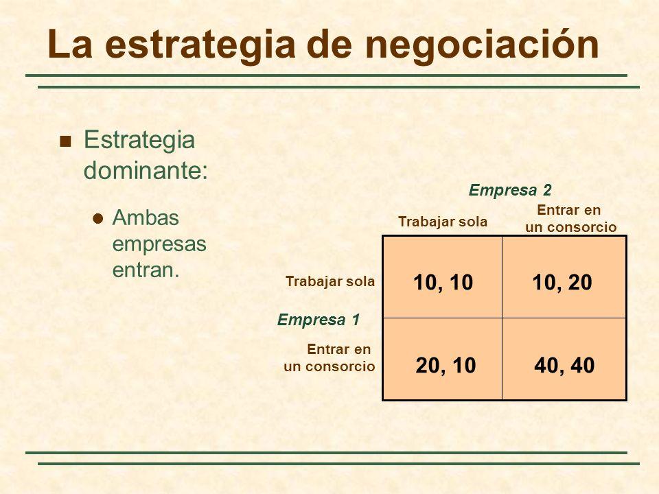 La estrategia de negociación Empresa 1 Trabajar sola Entrar en un consorcio Trabajar sola Entrar en un consorcio Empresa 2 10, 1010, 20 40, 4020, 10 E