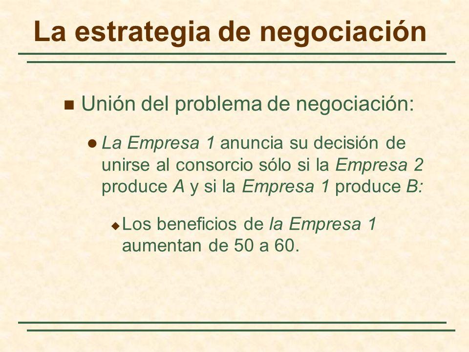 La estrategia de negociación Unión del problema de negociación: La Empresa 1 anuncia su decisión de unirse al consorcio sólo si la Empresa 2 produce A