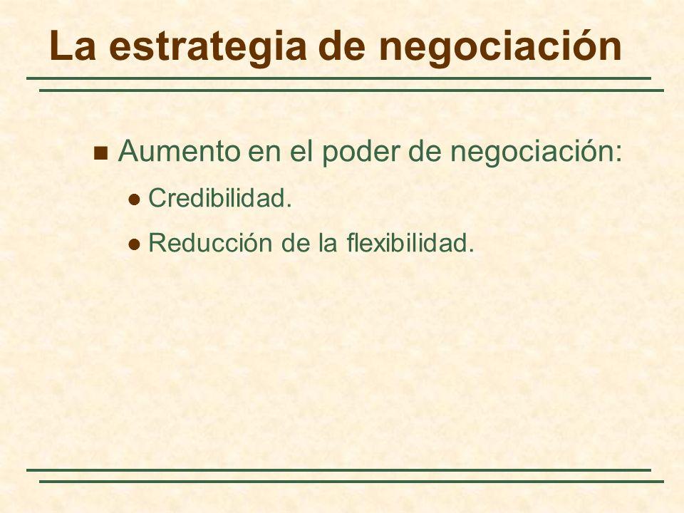 La estrategia de negociación Aumento en el poder de negociación: Credibilidad. Reducción de la flexibilidad.