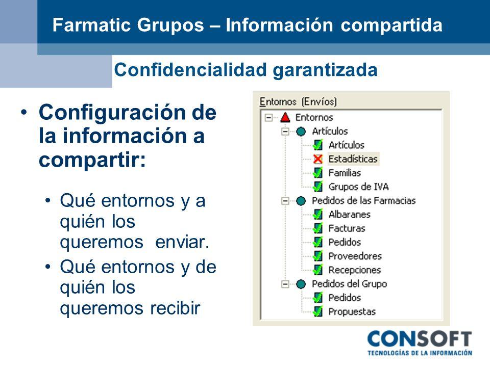 Farmatic Grupos – Información compartida Configuración de la información a compartir: Qué entornos y a quién los queremos enviar. Qué entornos y de qu