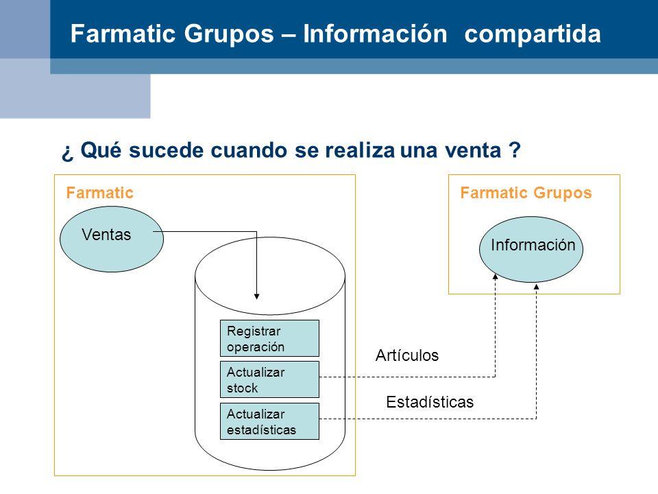 Farmatic Grupos – Información compartida ¿ Qué sucede cuando se realiza una venta ? Farmatic Grupos Información Artículos Estadísticas Actualizar esta