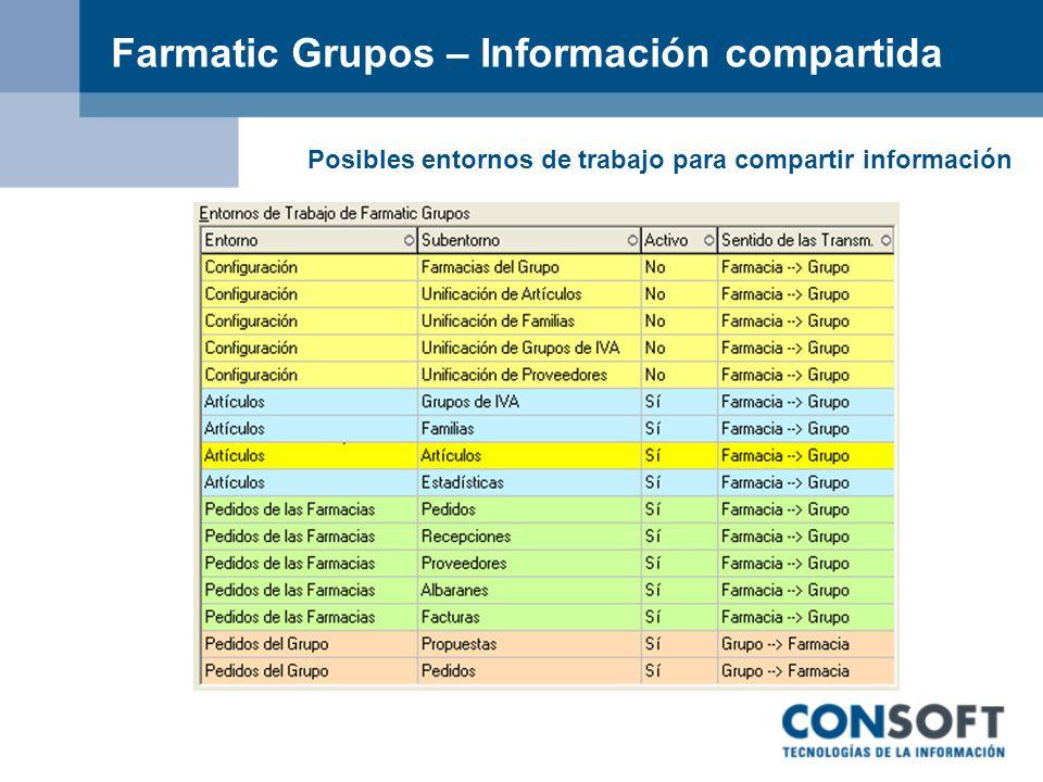 Farmatic Grupos – Farmacia Consolidada ¿Qué es la Farmacia Consolidada.