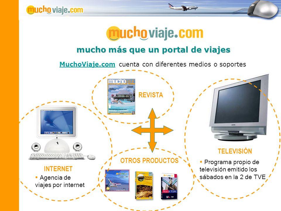Agencia de viajes por internet MuchoViaje.comMuchoViaje.com cuenta con diferentes medios o soportes mucho más que un portal de viajes INTERNET TELEVIS