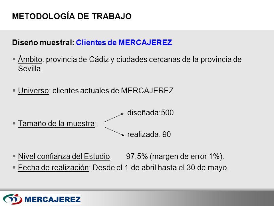 Here comes your footer Page 13 Diseño muestral: Clientes de MERCAJEREZ METODOLOGÍA DE TRABAJO Ámbito: provincia de Cádiz y ciudades cercanas de la pro