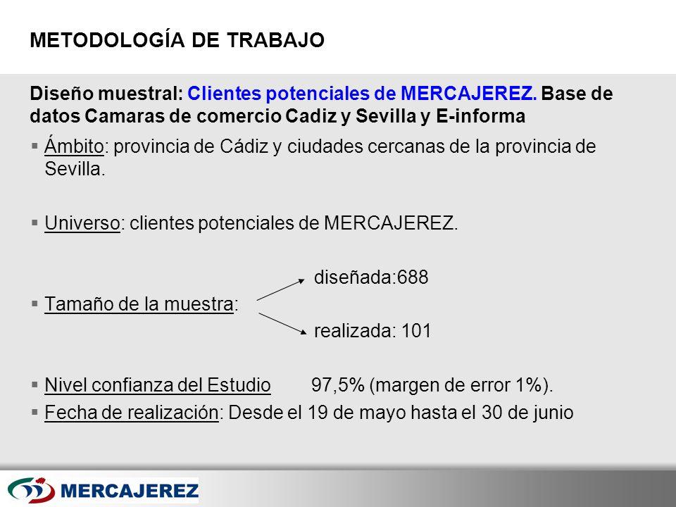 Here comes your footer Page 15 Diseño muestral: Clientes potenciales de MERCAJEREZ. Base de datos Camaras de comercio Cadiz y Sevilla y E-informa METO