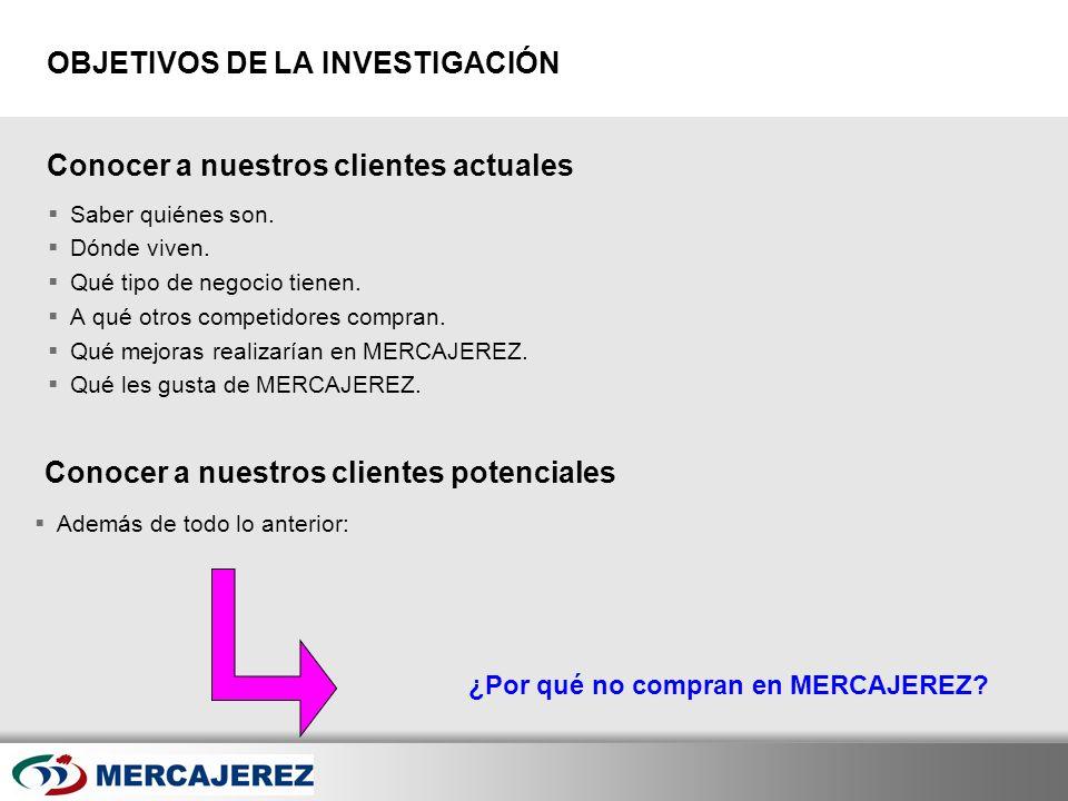 Here comes your footer Page 15 Diseño muestral: Clientes potenciales de MERCAJEREZ.