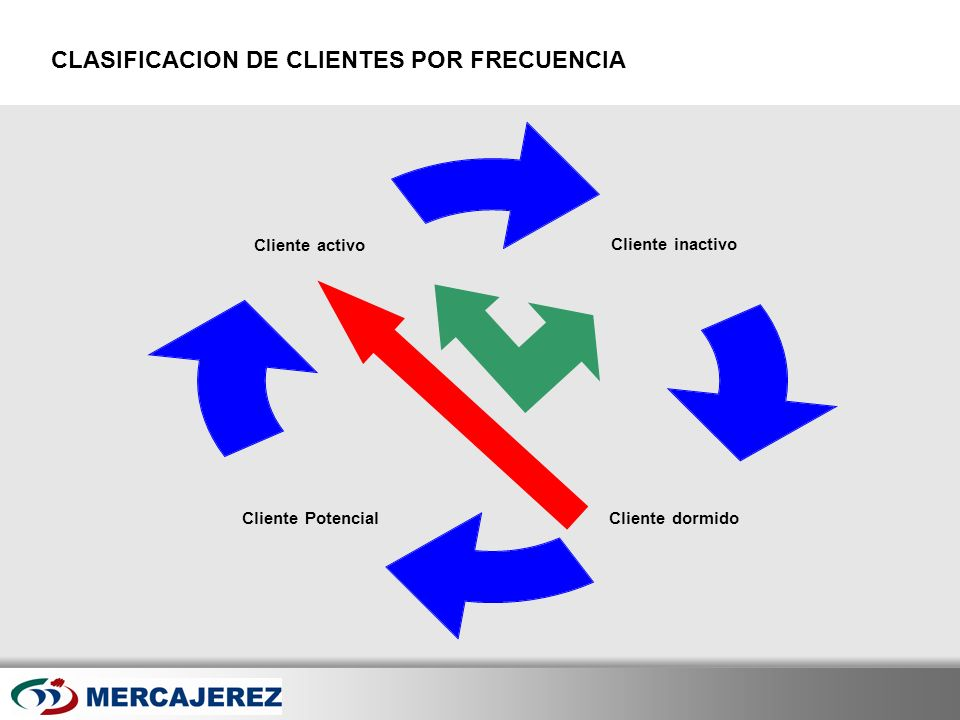 Here comes your footer Page 27 Mejoras: instalaciones RESULTADOS UNIVARIABLES