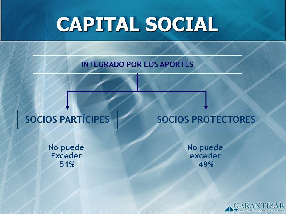 CAPITAL SOCIAL INTEGRADO POR LOS APORTES SOCIOS PARTÍCIPES No puede Exceder 51% SOCIOS PROTECTORES No puede exceder 49%