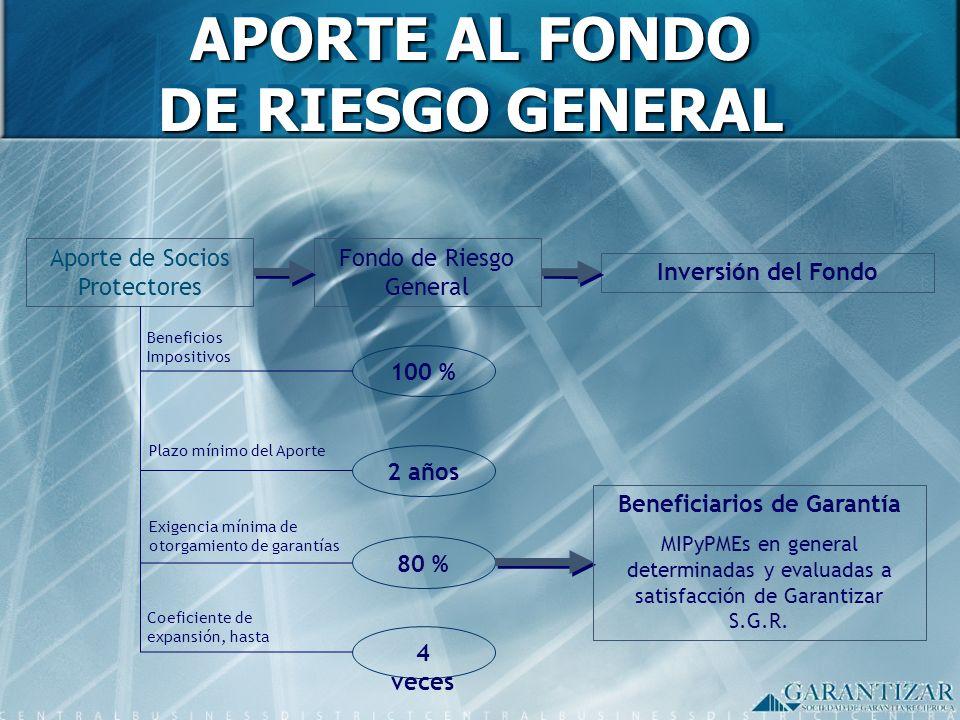 APORTE AL FONDO DE RIESGO GENERAL Aporte de Socios Protectores Fondo de Riesgo General Inversión del Fondo 100 % 2 años 80 % 4 veces Beneficiarios de