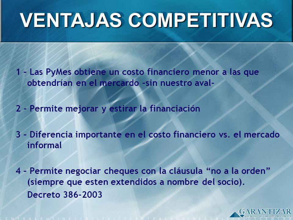 1 – Las PyMes obtiene un costo financiero menor a las que obtendrían en el mercardo –sin nuestro aval- 2 - Permite mejorar y estirar la financiación 3