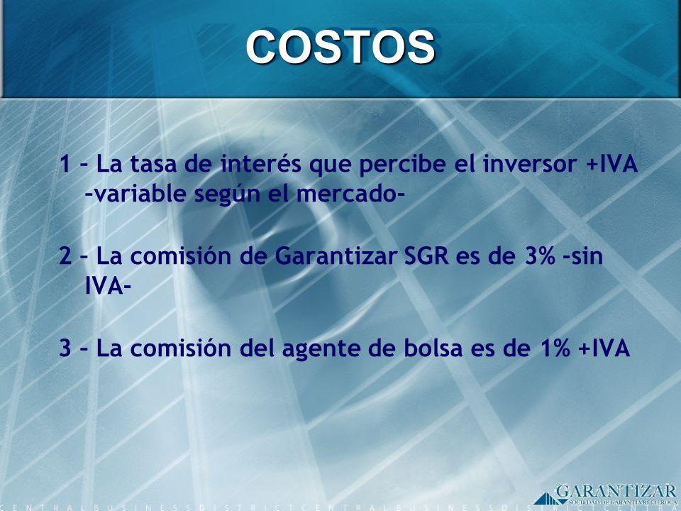 1 – La tasa de interés que percibe el inversor +IVA –variable según el mercado- 2 – La comisión de Garantizar SGR es de 3% -sin IVA- 3 – La comisión d
