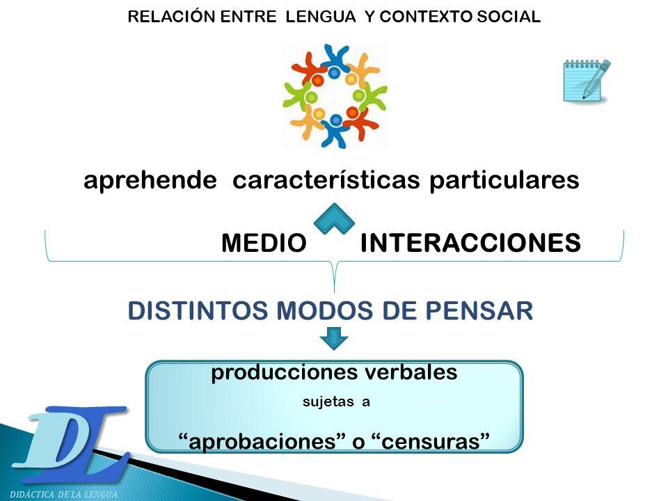 L D DIDÁCTICA DE LA LENGUA RELACIÓN ENTRE LENGUA Y CONTEXTO SOCIAL aprehende características particulares MEDIOINTERACCIONES DISTINTOS MODOS DE PENSAR