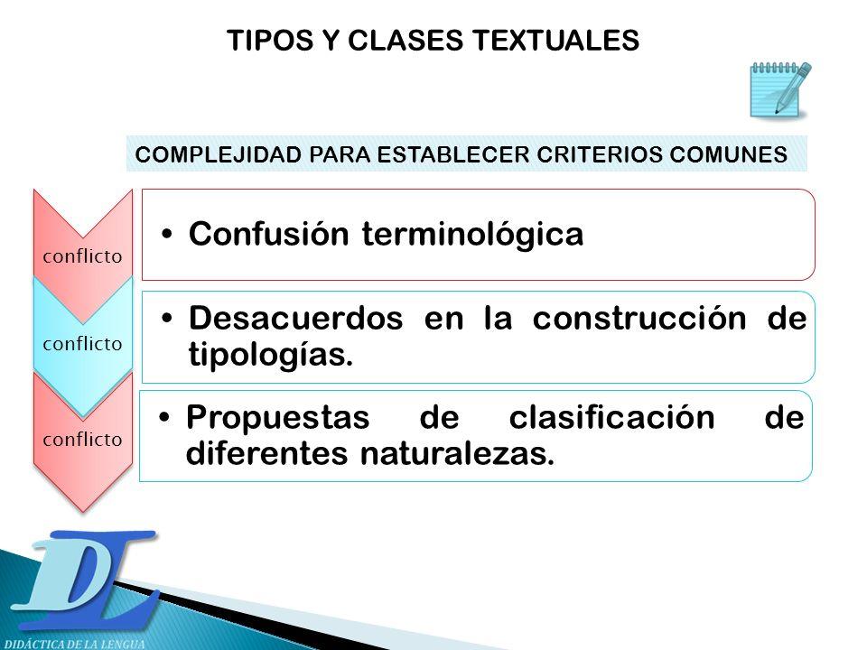 conflicto Confusión terminológica conflicto Desacuerdos en la construcción de tipologías. Propuestas de clasificación de diferentes naturalezas. COMPL