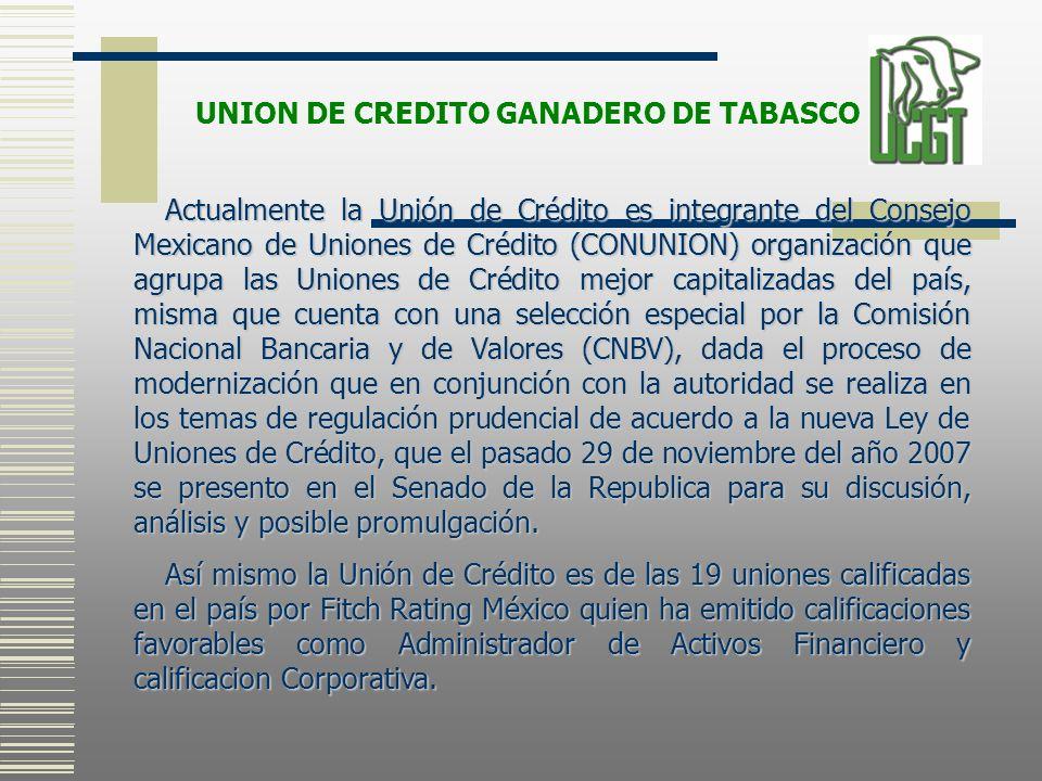 UNION DE CREDITO GANADERO DE TABASCO Actualmente la Unión de Crédito es integrante del Consejo Mexicano de Uniones de Crédito (CONUNION) organización