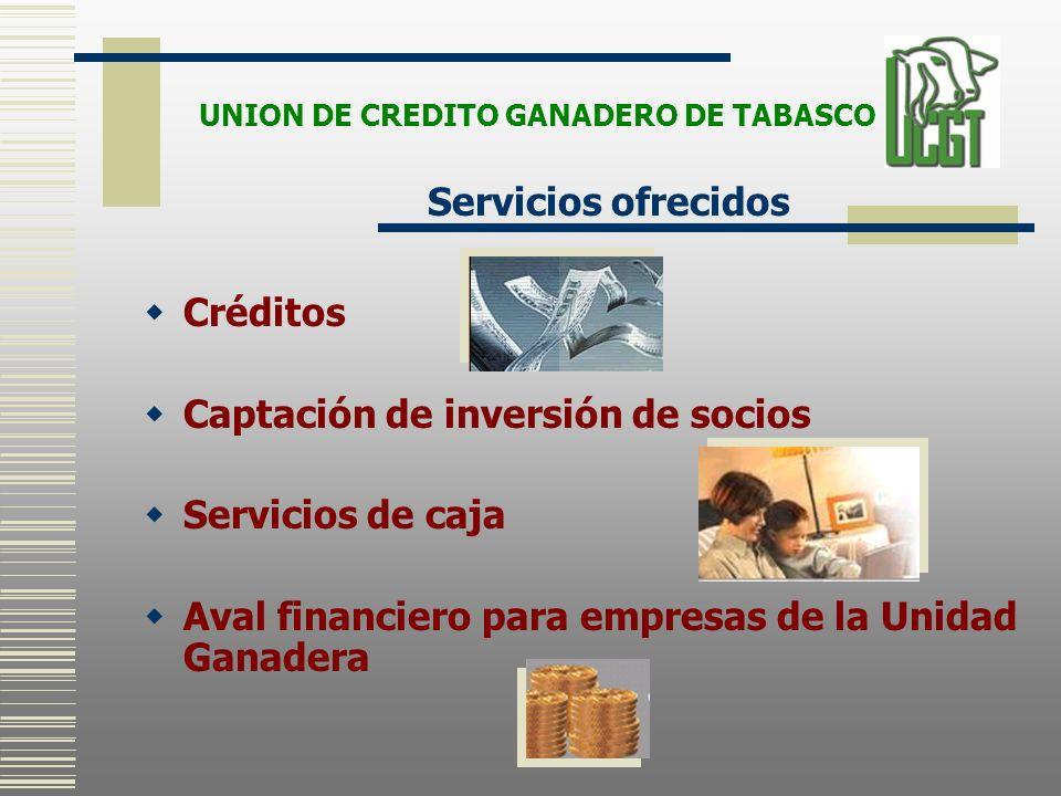 UNION DE CREDITO GANADERO DE TABASCO Créditos Captación de inversión de socios Servicios de caja Aval financiero para empresas de la Unidad Ganadera S